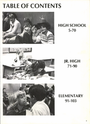 Page 7, 1980 Edition, Sundown High School - Gusher Yearbook (Sundown, TX) online yearbook collection