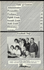 Page 6, 1964 Edition, Highland Park High School - Hornet Yearbook (Amarillo, TX) online yearbook collection