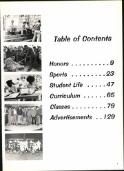 Page 11, 1973 Edition, Maud High School - Cardinal Yearbook (Maud, TX) online yearbook collection