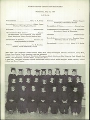 Page 126, 1957 Edition, Throckmorton High School - Greyhound Yearbook (Throckmorton, TX) online yearbook collection