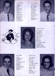 Page 10, 1965 Edition, Rochelle High School - Hornet Yearbook (Rochelle, TX) online yearbook collection