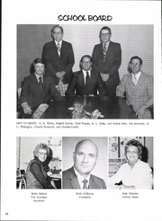 Page 14, 1975 Edition, New Home High School - El Leopardo Yearbook (New Home, TX) online yearbook collection