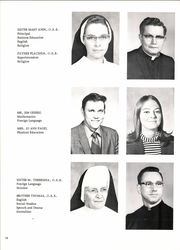 Page 14, 1973 Edition, Sacred Heart High School - Cordis Yearbook (Muenster, TX) online yearbook collection
