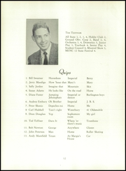 Page 16, 1957 Edition, Stowe High School - Sto Kristi Yearbook (Stowe, VT) online yearbook collection