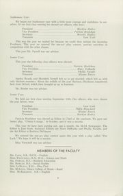Page 11, 1955 Edition, McIndoes Academy - Spitfire Yearbook (McIndoes, VT) online yearbook collection