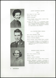 Page 12, 1956 Edition, Barton Academy - Bartonian Yearbook (Barton, VT) online yearbook collection