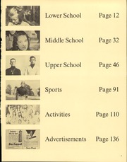 Page 11, 1978 Edition, North Cross School - Compass Yearbook (Roanoke, VA) online yearbook collection