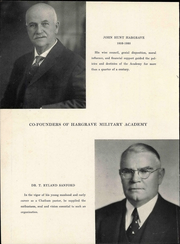 Page 6, 1945 Edition, Hargrave Military Academy - Cadence Yearbook (Chatham, VA) online yearbook collection