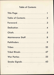 Page 8, 1965 Edition, Shawsville High School - Shawnee Yearbook (Shawsville, VA) online yearbook collection