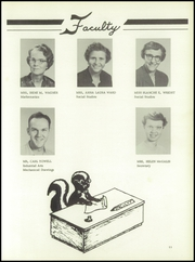 Page 19, 1956 Edition, Montevideo High School - Peak Yearbook (Penn Laird, VA) online yearbook collection