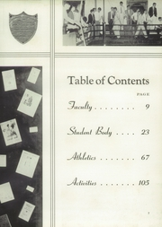 Page 11, 1955 Edition, Episcopal High School - Whispers Yearbook (Alexandria, VA) online yearbook collection