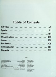 Page 7, 1975 Edition, Stephen F Austin State University - Stone Fort Yearbook (Nacogdoches, TX) online yearbook collection