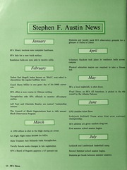 Page 16, 1987 Edition, Stephen F Austin State University - Stone Fort Yearbook (Nacogdoches, TX) online yearbook collection