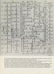 Page 8, 1956 Edition, University of Texas at El Paso - Flowsheet Yearbook (El Paso, TX) online yearbook collection