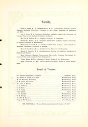 Page 17, 1923 Edition, Weatherford College - Oak Leaf Yearbook (Weatherford, TX) online yearbook collection