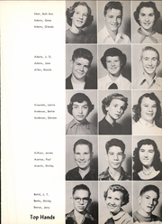 Page 17, 1953 Edition, Runnels Junior High School - El Palomar Yearbook (Big Spring, TX) online yearbook collection