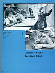 Page 10, 1974 Edition, Fort Worth Country Day School - Flight Yearbook (Fort Worth, TX) online yearbook collection