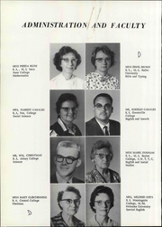 Page 10, 1965 Edition, Holding Institute - Golden Eagle Yearbook (Laredo, TX) online yearbook collection