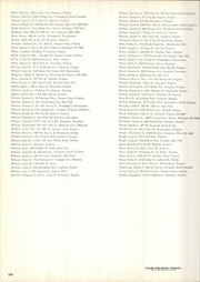 Page 212, 1965 Edition, Hampton University - Hamptonian Yearbook (Hampton, VA) online yearbook collection