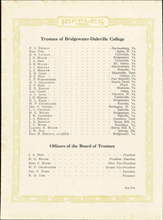 Page 14, 1926 Edition, Bridgewater College - Ripples Yearbook (Bridgewater, VA) online yearbook collection