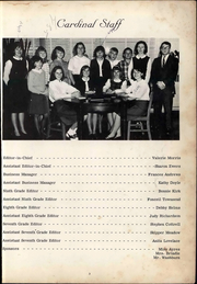 Page 9, 1966 Edition, Monroe Middle School - Cardinal Yearbook (Roanoke, VA) online yearbook collection