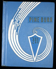 1963 Edition, Mead High School - Pine Burr Yearbook (Spokane, WA)