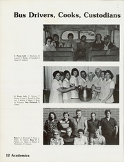 Page 16, 1981 Edition, Puyallup High School - Viking Yearbook (Puyallup, WA) online yearbook collection