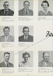 Page 14, 1961 Edition, Sunnyside High School - Mirror Yearbook (Sunnyside, WA) online yearbook collection