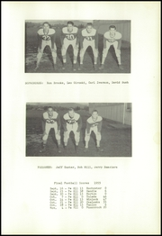 Page 87, 1956 Edition, Pe Ell High School - Pe Shell Yearbook (Pe Ell, WA) online yearbook collection