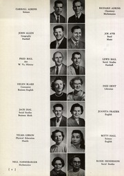 Page 10, 1957 Edition, Milton High School - Miltonian Yearbook (Milton, WV) online yearbook collection