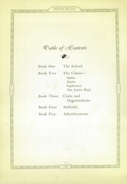 Page 10, 1928 Edition, Lost Creek High School - Memories Yearbook (Lost Creek, WV) online yearbook collection