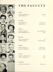 Page 15, 1951 Edition, Shepherd University - Cohongoroota Yearbook (Shepherdstown, WV) online yearbook collection