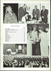Page 8, 1967 Edition, River Valley High School - Hawk Yearbook (Spring Green, WI) online yearbook collection