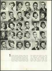 Page 16, 1953 Edition, Kenosha High School - Spy Yearbook (Kenosha, WI) online yearbook collection