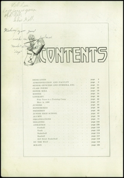 Page 6, 1922 Edition, Lincoln High School - Flambeau Yearbook (Manitowoc, WI) online yearbook collection