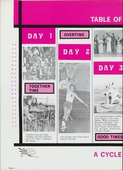 Page 6, 1977 Edition, Darlington Community High School - Pekatonia Yearbook (Darlington, WI) online yearbook collection