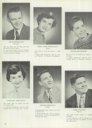Page 14, 1955 Edition, Hurley High School - Log Yearbook (Hurley, WI) online yearbook collection