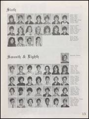 Page 17, 1983 Edition, Wisconsin School for the Deaf - Tattler Yearbook (Delavan, WI) online yearbook collection