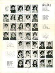 Page 8, 1980 Edition, Shorewood Intermediate School - Whippet Power Yearbook (Shorewood, WI) online yearbook collection