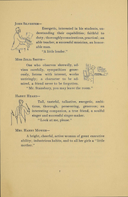Page 8, 1899 Edition, Lawrence University - Ariel Yearbook (Appleton, WI) online yearbook collection