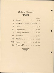 Page 6, 1917 Edition, University of Wisconsin Oshkosh - Quiver Yearbook (Oshkosh, WI) online yearbook collection