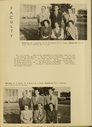 Page 16, 1952 Edition, Coronado High School - Beachcomber Yearbook (Coronado, CA) online yearbook collection