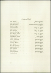 Page 12, 1924 Edition, Emma Willard School - Gargoyle Yearbook (Troy, NY) online yearbook collection