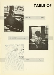 Page 10, 1963 Edition, Yeshiva University High School For Girls - Elchanette Yearbook (Brooklyn, NY) online yearbook collection