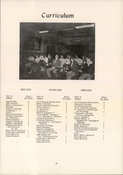 Page 17, 1956 Edition, Practical Bible Training School - Theologue Yearbook (Johnson City, NY) online yearbook collection