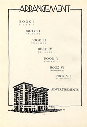Page 17, 1927 Edition, New York University School of Commerce - Commerce Violet Yearbook (New York, NY) online yearbook collection