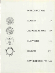 Page 17, 1961 Edition, SUNY at Geneseo - Normalian Yearbook (Geneseo, NY) online yearbook collection