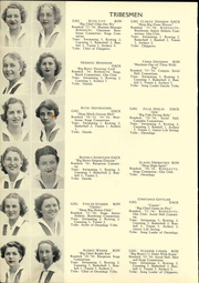 Page 16, 1936 Edition, Camp Rondack - Rondacts Yearbook (Pottersville, NY) online yearbook collection