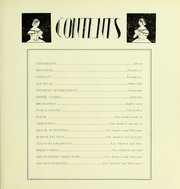 Page 15, 1928 Edition, Barnard College - Mortarboard Yearbook (New York, NY) online yearbook collection