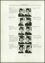 Page 10, 1936 Edition, Thomas Jefferson High School - Monticello Yearbook (Council Bluffs, IA) online yearbook collection
